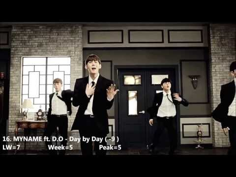 K-Pop CountDown Top 30 November 2013 (Week 2) [63]