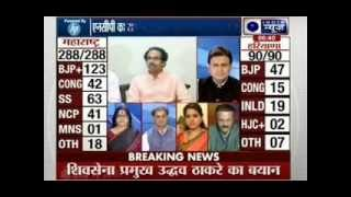 Uddhav Thackeray: No question of Shiv Sena making offer to BJP - ITVNEWSINDIA