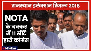 Congress Lost These11 Seats Due to NOTA, Rajasthan Election LIVE Results 2018 - ITVNEWSINDIA