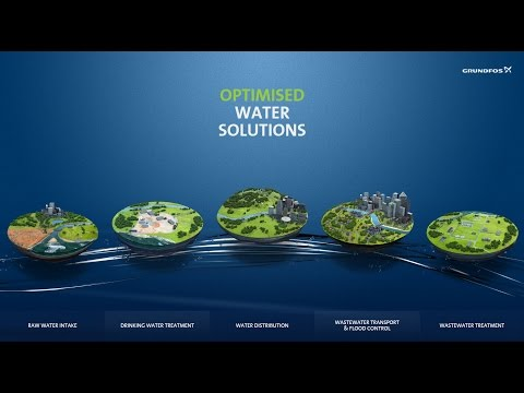 Water Cycle Animation - Grundfos Water Utility