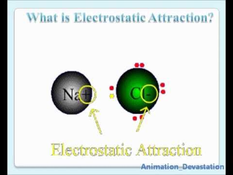 Ionic Bond - Animated Presentation (CHEMICAL BONDING)