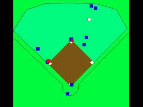 Baseball defense strategies DoubleCut4 RC ONLY