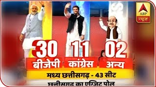 Central Chhattisgarh: BJP to win 30 seats while Congress may get 11 - ABPNEWSTV