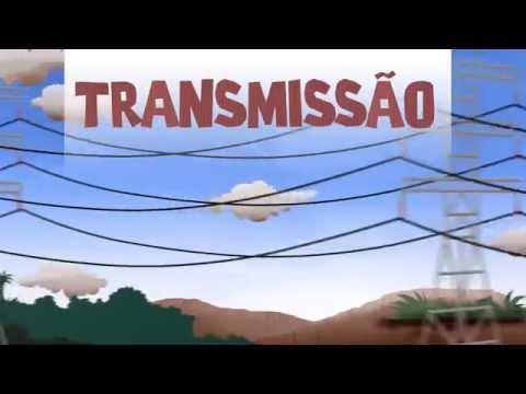 #SejaMaisConsciente - Caminhos da Energia