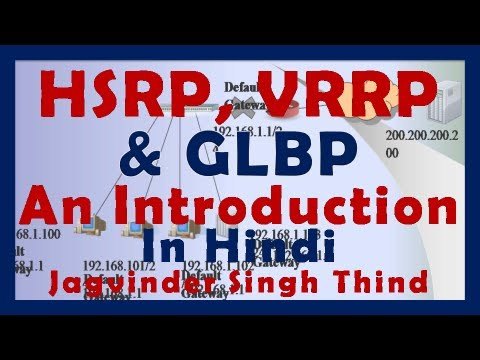 Redundancy In Network Part 1 HSRP VRRP GLBP CCNP in Hindi
