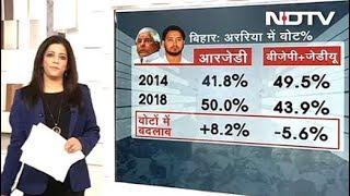 उपचुनाव के नतीजे बीजेपी के लिए खतरे की घंटी, अब 2019 पर नजर - NDTVINDIA