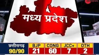 'Too early to say that BJP lost in 3 states', says BJP spokesperson Nupur Sharma - ZEENEWS