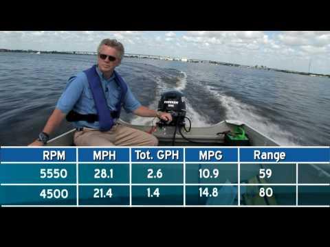Evinrude E-TEC 25 H.P.  Engine Tests - By BoatTest.com