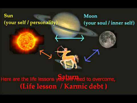 Saturn in Sagittarius -  life lessons  - Western Astrology