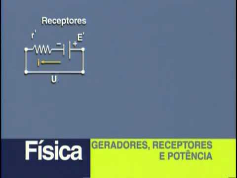 Aula 06 - Física II - Geradores, Receptores e Potência