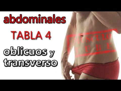 Rutina de abdominales. Oblicuos y Transverso en casa. #ABD4 Cómo hacer abdominales