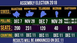 EC CEC Rawat is Announced the Schedule List Dates for 5 states | Early Elections War Starts from Nov - MANGONEWS