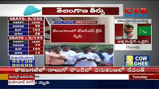 కోమటి రెడ్డి వెనుకంజ | Congress Atter flop in Telangana | CVR News - CVRNEWSOFFICIAL