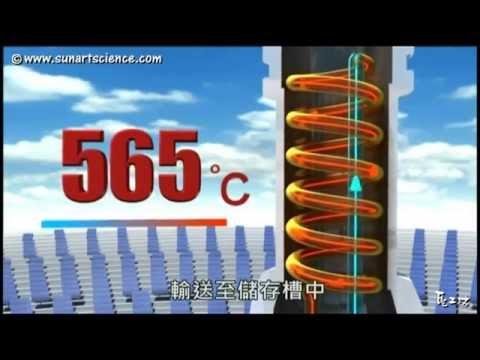 11_光電城市_熔鹽太陽能發電廠