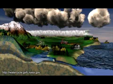 Water Cycle Animation