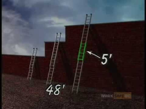 Ladder Safety