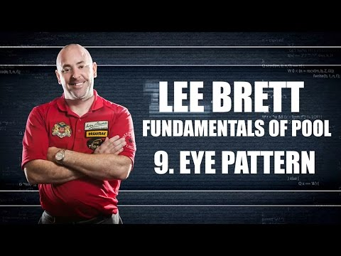 APA Lee Brett Instruction - Lesson 9 - Eye Pattern