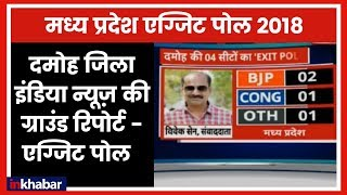 Damoh District (MP) India News Ground report | Exit Polls 2018 | who will rule Damoh (MP) - ITVNEWSINDIA