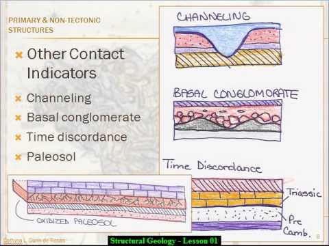 Structural Geology - Lesson 1 - Part 2 of 4