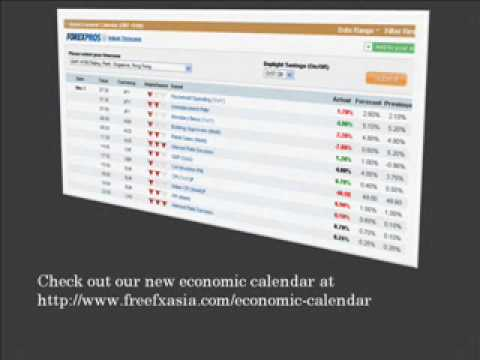 Economic Calendar Forex Tutorial