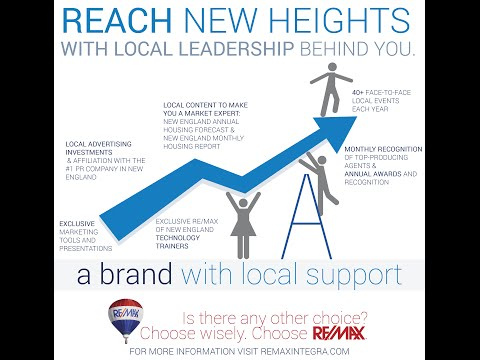 The RE/MAX Difference: Regional Support