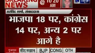 गुजरात में 34 नगरपालिका चुनाव के रुझान आए सामने, 18 पर बीजेपी 14 पर कांग्रेस आगे - ITVNEWSINDIA