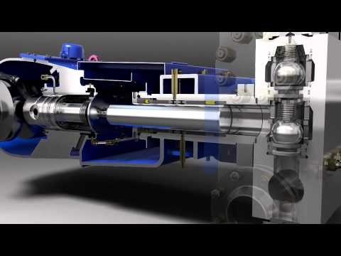 Function of a Plunger Pump - URACA 3D Pumpen-Animation