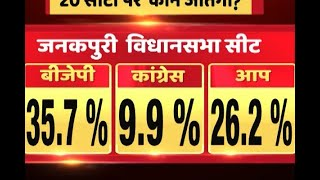 Delhi: ABP Snap Poll reflects major setback to AAP if elections were to be held today on 2 - ABPNEWSTV
