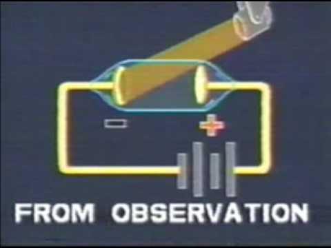 A Idéia do Quantum - Efeito Fotoeletrico