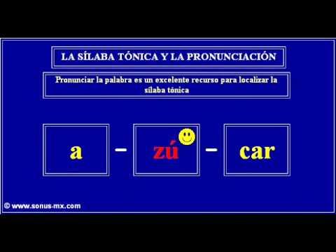 La sílaba tónica: la pronunciación de las palabras