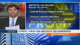 Earnings Edge- Brokerages Positive On Infosys Q4 - BLOOMBERGUTV