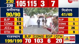 Know what next after BJP's failure in Assembly election - ZEENEWS
