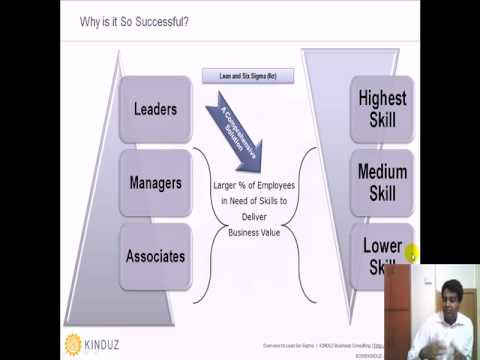 Part 01 of 08 - Introduction to Lean Six Sigma