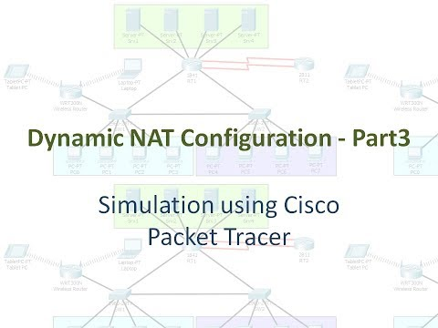 Cisco Dynamic NAT Configuration using Packet Tracer - Part3