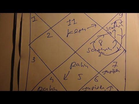 Kumbh Rashi 2017 , Aquarius  2017 , Best Hindi Ethinic Indian Astrologer