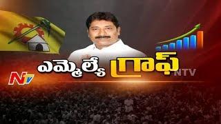 Giddalur MLA Ashok Reddy || Special Ground Report || MLA Graph || NTV - NTVTELUGUHD