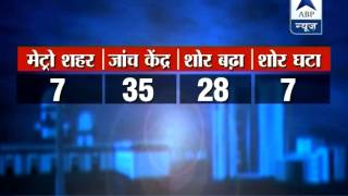 ABP LIVE: How polluted our metro cities were this Diwali? - ABPNEWSTV