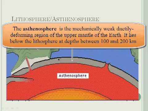 Introduction to Plate Tectonics 1/3