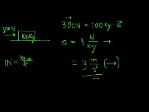 Segunda Ley de Newton - Concepto y ejemplos