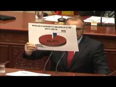 Shqiptarët e Maqedonisë-Të gjithë kundër të gjithëve