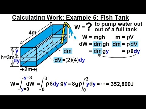 Calculus 2: Apllications - Calculating Work (6 of 16) Calculating Work Example 5: Fish Tank