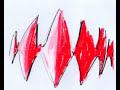 Habakuk  - Jestem Twoj