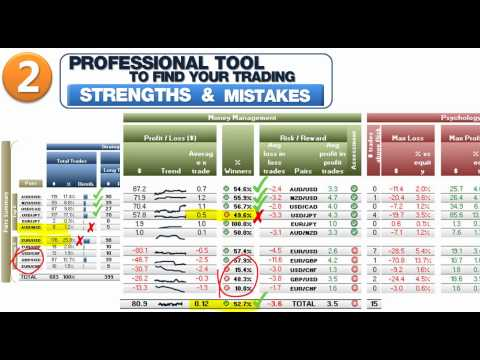 Forex Trading Tools Tutorial and Excel