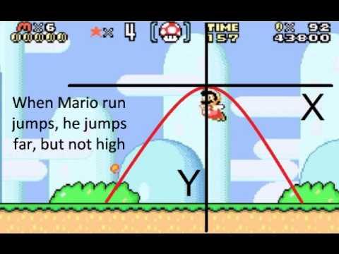 Parabolas in Mario??!!