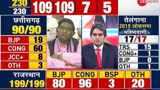 JCC (J) Chief Ajit Jogi reacts to Chhattisgarh exit polls 2018 - ZEENEWS