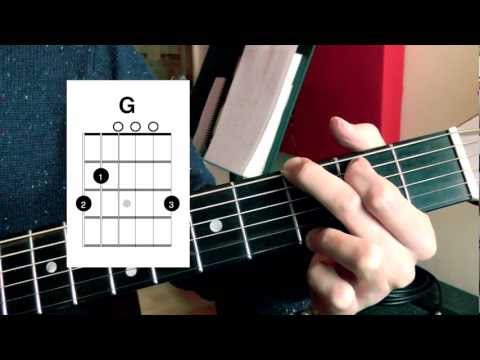 12. G and C Chords — anyone can play guitar | Free Online Guitar ...