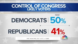 New NBC News / WSJ Poll: Turnout is going to be 'through the roof' | Meet The Press | NBC News - NBCNEWS