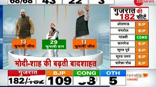 Watch: Zee Media talks to Asaduddin Owaisi - ZEENEWS