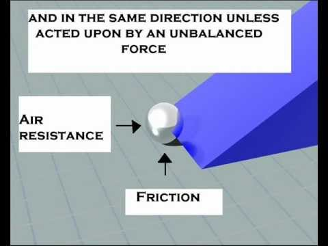 Newton's first law of motion -FZYwcVnTVCA
