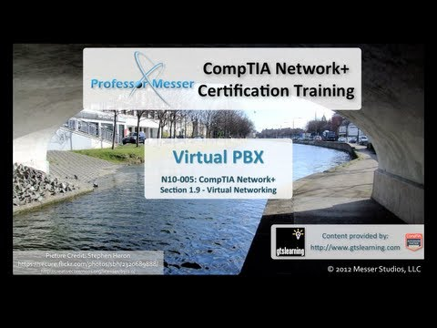 CompTIA Network+ N10-005: 1.9 - Virtual PBX